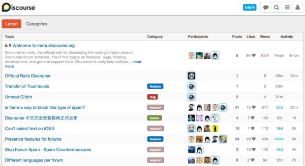 12 Best Forum Softwares To Beat Your Online Competition Fast!